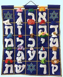 $34.95 ALEPH BET wall hanging Blue