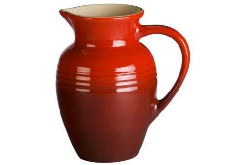 Pitcher collection