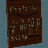 $75.00 Personalized Custom Birth Canvas