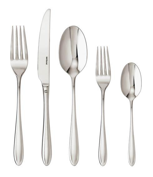 $50.00 5 Pcs Place Setting S.H.