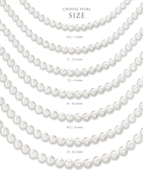 $1.00 Essentials 18kw Pearl Strand