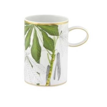 $65.00 Mug