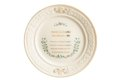 75 Personalized Anniversary Plate